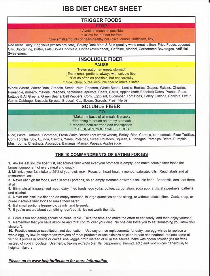 IBS Diet cheat sheet