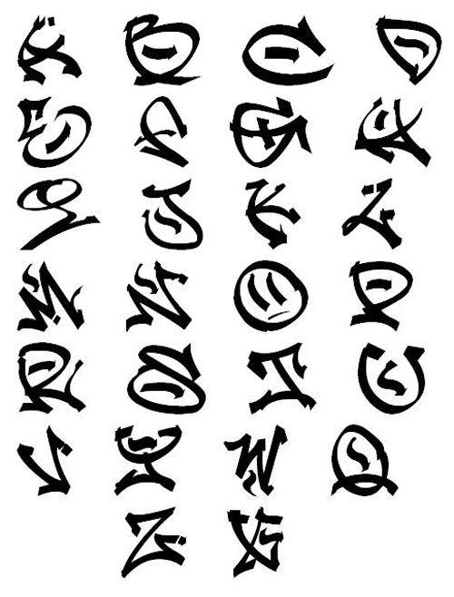 Graffiti Alphabet - Tatliaskim 3
