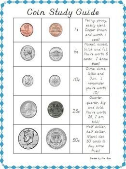 This is a one page study sheet that students might place in their homework/classroom folders with realistic, dual-sided pictures of each coin, coin...