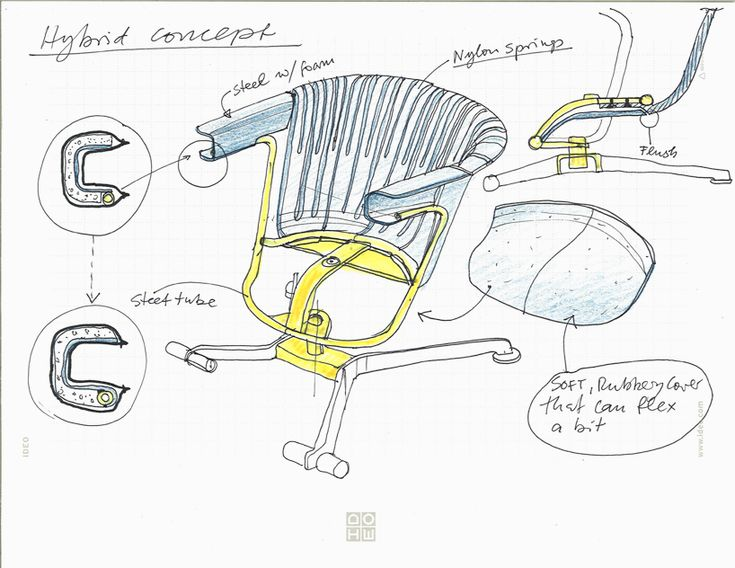 furniture design drawings. talks to designboom about his history at ideo, some of most memorable work experiences and reflects on over two decades industrial design. furniture design drawings