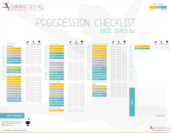 Gymnastics Skill Progression Checklists