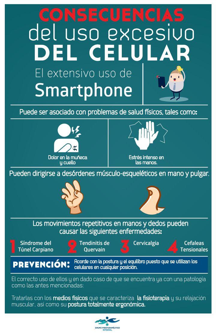 El extensivo uso de Smartphone puede ser asociado con problemas de salud físicos, tales como:  -Dolor en la muñeca y cuello. -Estrés intenso en las manos.  Que pueden dirigirse a desórdenes músculo-esqueléticos en mano y pulgar. Los movimientos repetitivos en manos y dedos pueden causar las siguientes enfermedades: 1.Síndrome del Túnel Carpiano 2.Tendinitis de Quervain 3.Cervicalgia 4.Cefaleas Tensionales