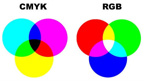 CMYK | RGB | HEX   Color Converter    either biceps, wrists, or feet.  Or hip bones, even?