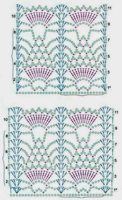Mooie Diagrammen te gebruiken bij het haken van een rechte sjaal.