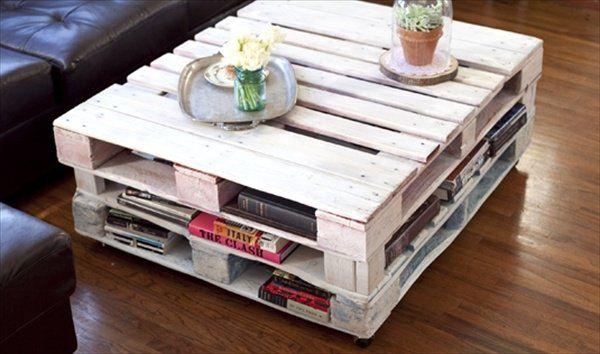 NapadyNavody.sk | 28 nápadov na interiérový nábytok vyrobený z paliet