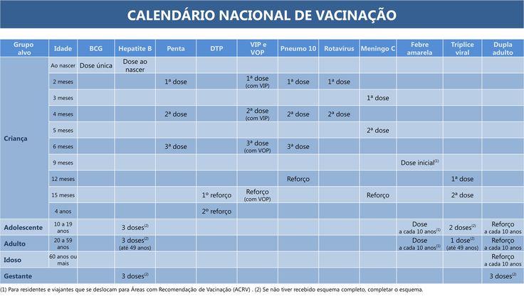 Calendario nacional de vacinação