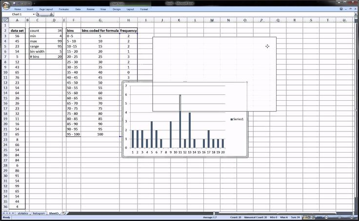 how to create histogram in excel 2008