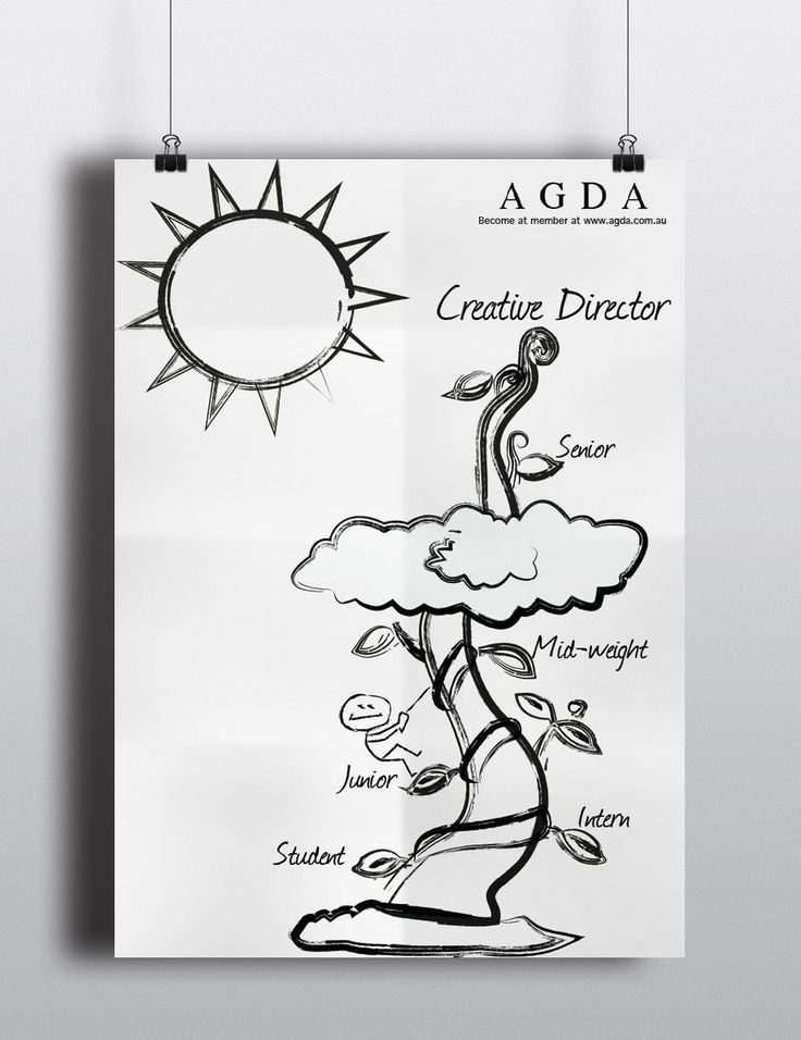 AGDA Poster on The Loop