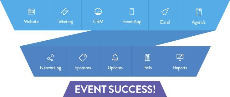 event_success
