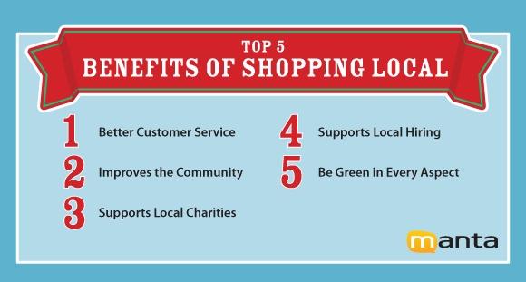Benefits of Shopping Local   Cheap car insurance, Buy ...