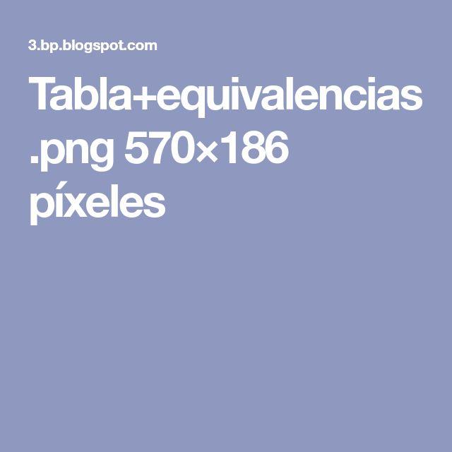 Tabla+equivalencias.png 570×186 píxeles