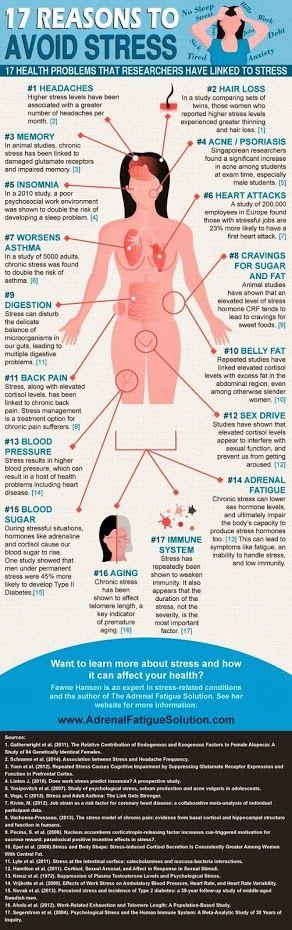 Avoiding #stress #health #fitness  YOUR HEALTH - Community - Google+