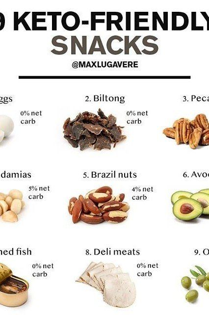Listen Up These Are The Best Snacks To Eat When You Re Following