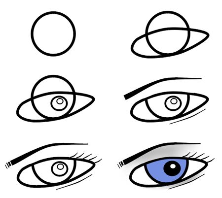 How to draw cartoon eyes step 3