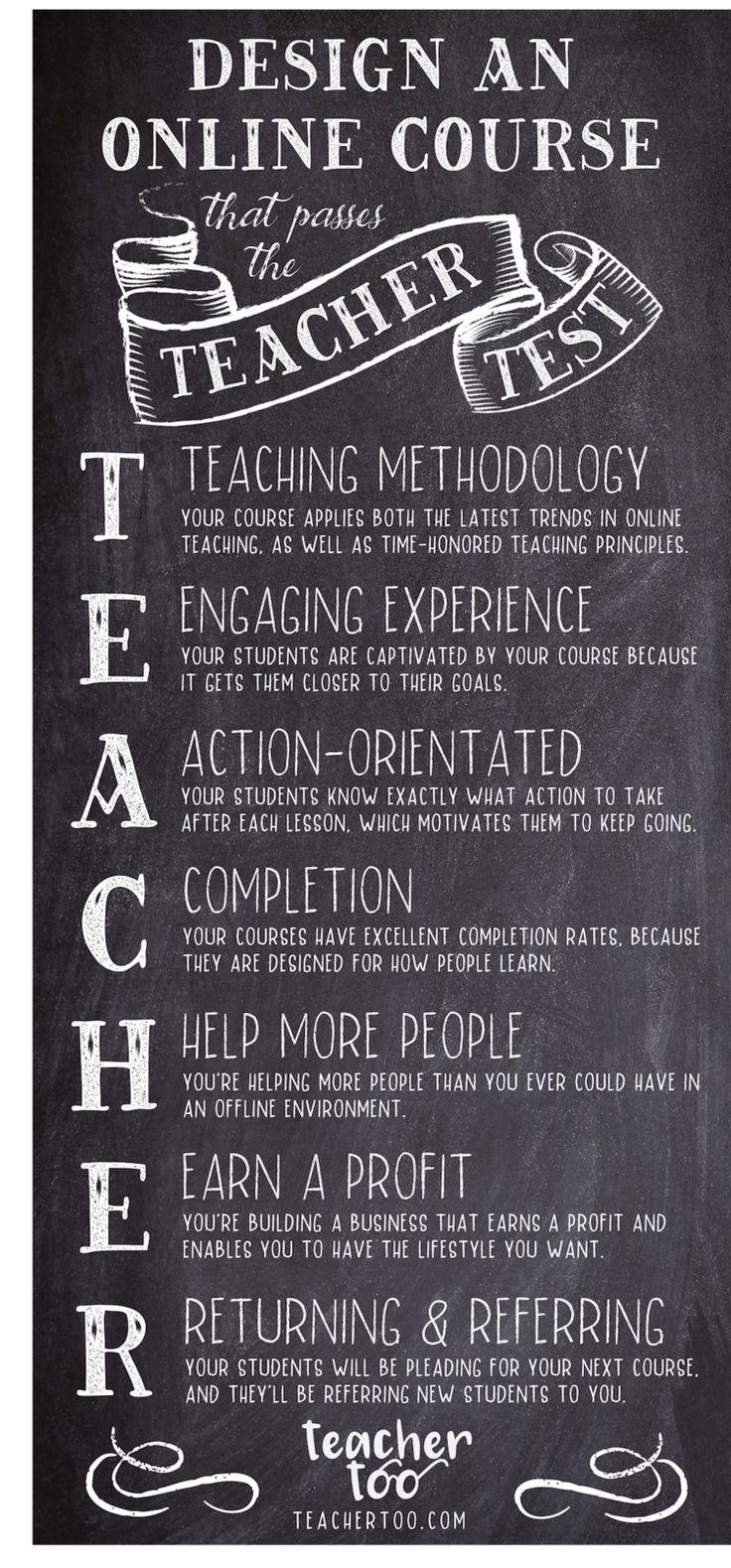 Online TEACHER Test Infographic | Online Teaching | Online course