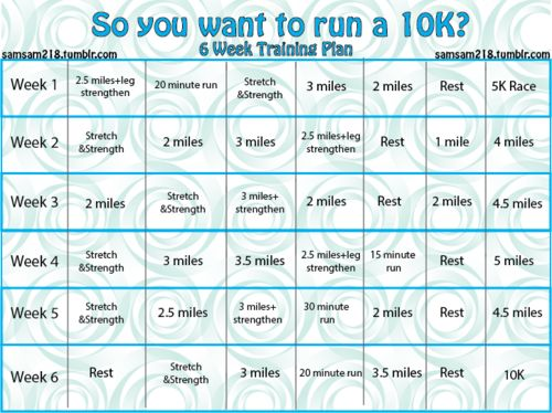 So you want to run a 10K? A 6 week 10K plan  Blog: samsam218.tumblr.com