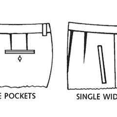 Welt Pockets