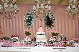 Ideas Hallazgo: Barbie Tema