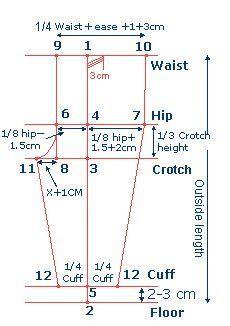 Pant pattern making. size 0-14  http://www.leenas.com/English/draw_children_pants.html