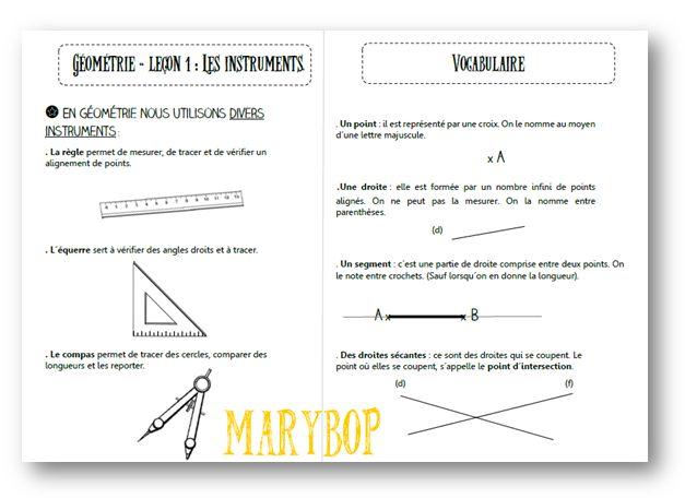 Géométrie : les instruments et vocabulaire. - La Classe de Marybop
