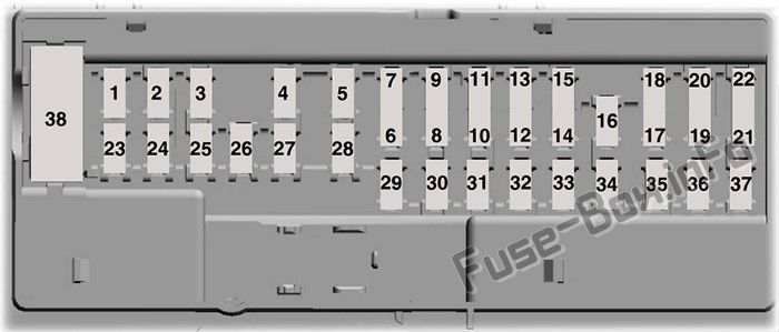 Instrument Panel Fuse Box Diagram  Ford Ranger  2019