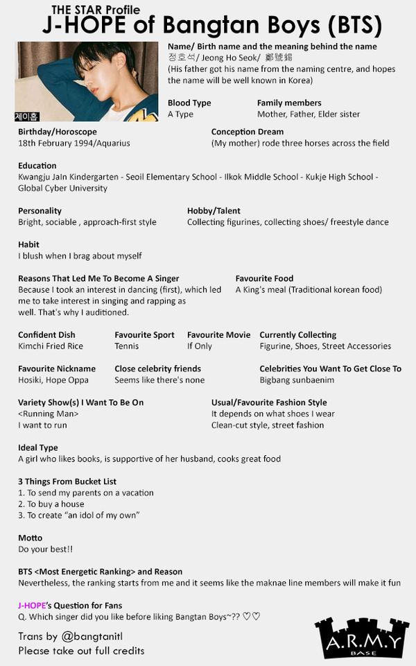 Translation for BTS The Star Profiles -- cr: ARMY Base ‏@bangtanitl