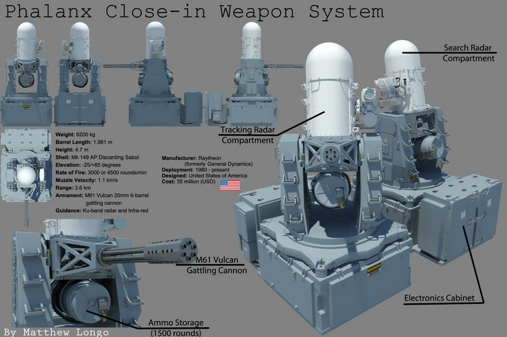 phalanx_20mm__ciws____final_with_textures_by_eumenesofcardia-d5yf4fk.png (2400×1600)