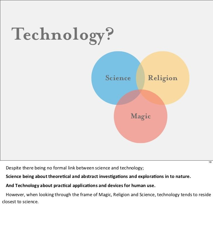 Technology?                                                                       Science                        Religion ...