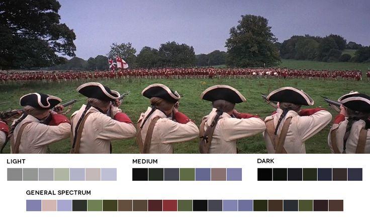 Stanley Kubrick WeekBarry Lyndon, 1975Cinematography:John Alcott