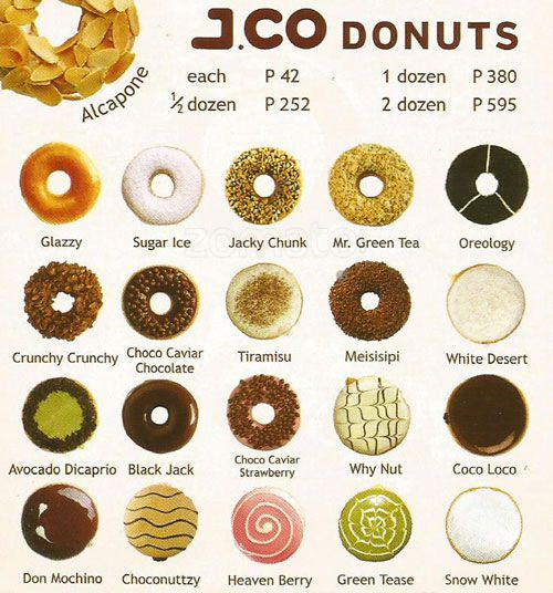 jco donuts and coffee Is this your establishment want to update any details please send your updates here jco donuts & coffee on map.