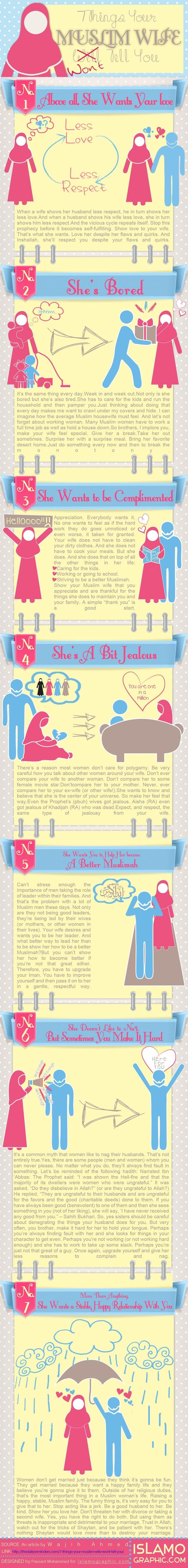 Things Your Muslim Wife Won't Tell You