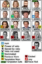 Joker's Updates - CBS Big Brother USA: Season 19 - News, Live Updates, Spoilers, Chat, and more!