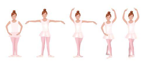 Les 5 positions de la danse classique