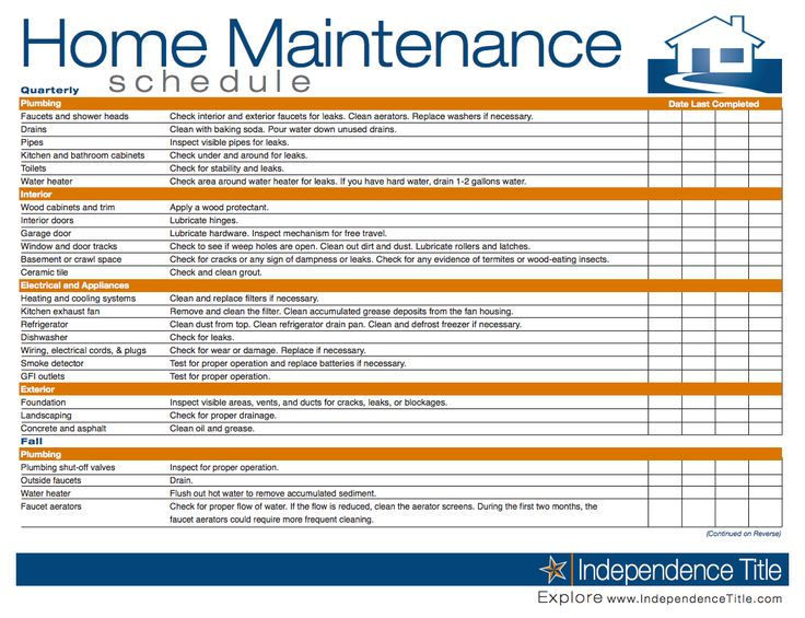 Home Maintenance List