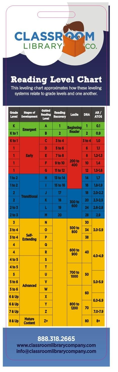 Leveled Text Bookmark Chart, good idea to have this for uncategorized books. 0358.
