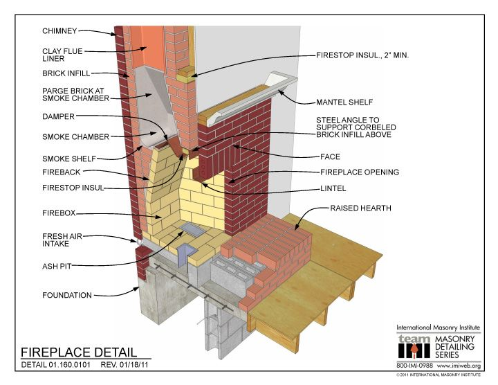 01 160 0101 Fireplace Detail Tech Drawings Pinterest