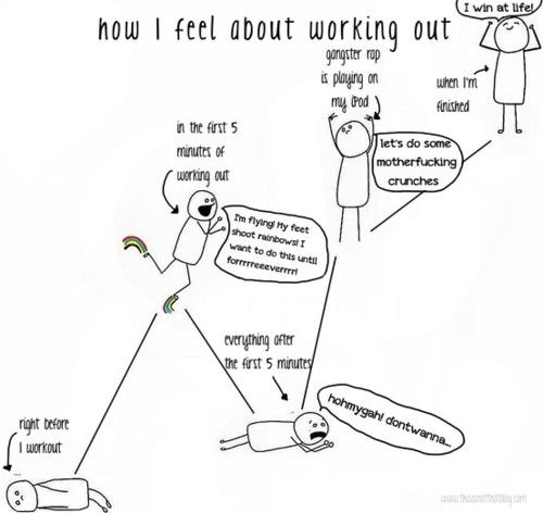 HAHAHA...SO TRUE.Fit, Motivation, Funny, So True, Health, Feelings, True Stories, Workout, Working Out