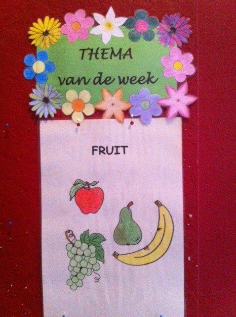 Aanduiding thema van de week