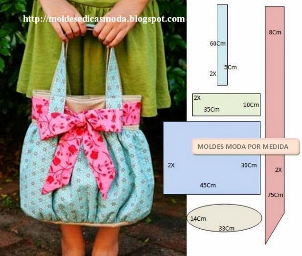 Bag Template Pattern