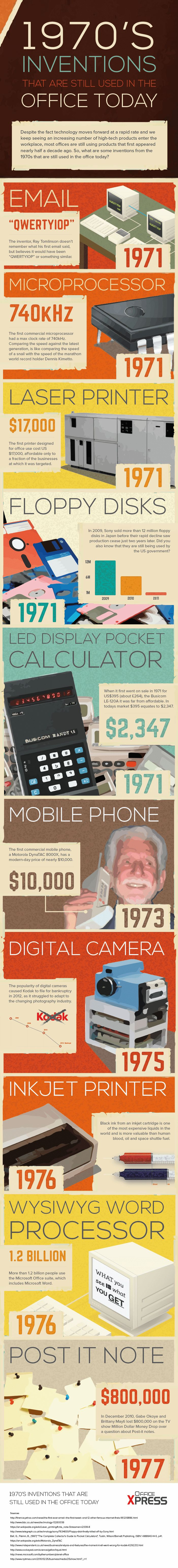 1970's Inventions that are Still Used in the Office Today #Infographic #Technology