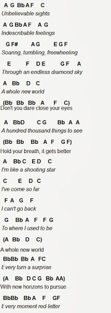 Flute Sheet Music: A Whole New World sheet 2