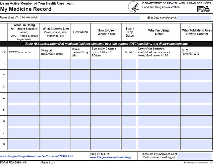 medicine charts - Bogasgardenstaging