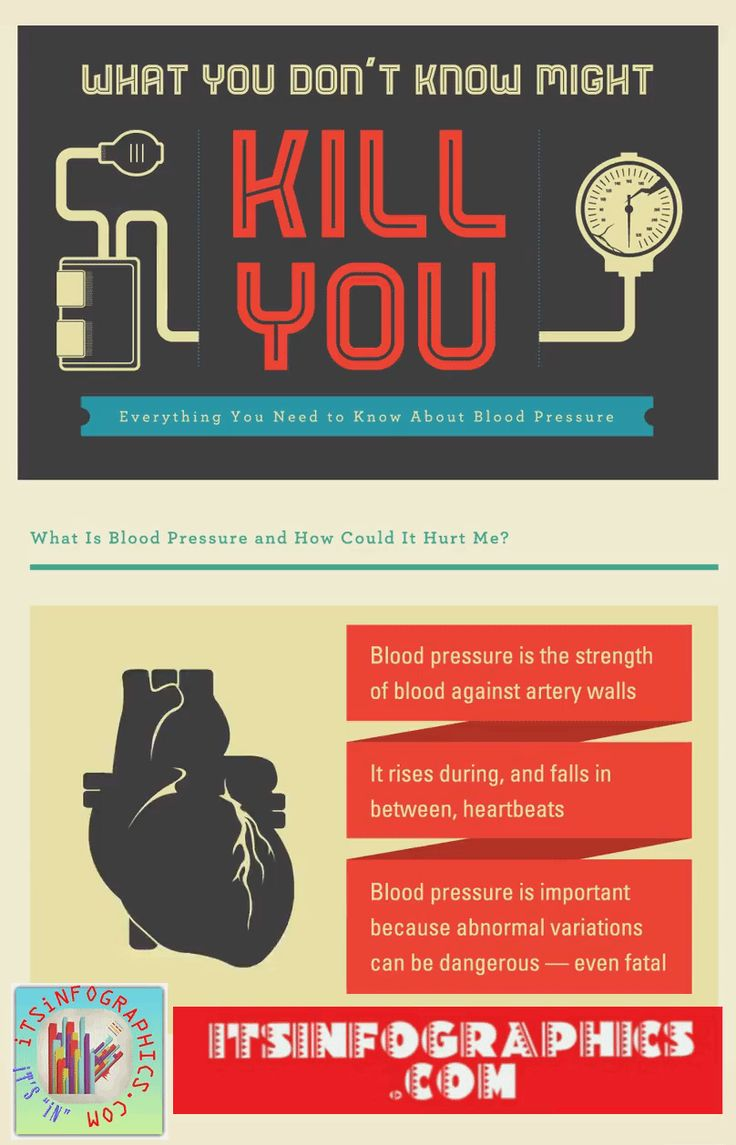 What You Don't Know Might Kill You: Everything you need to know about blood pressure (1)