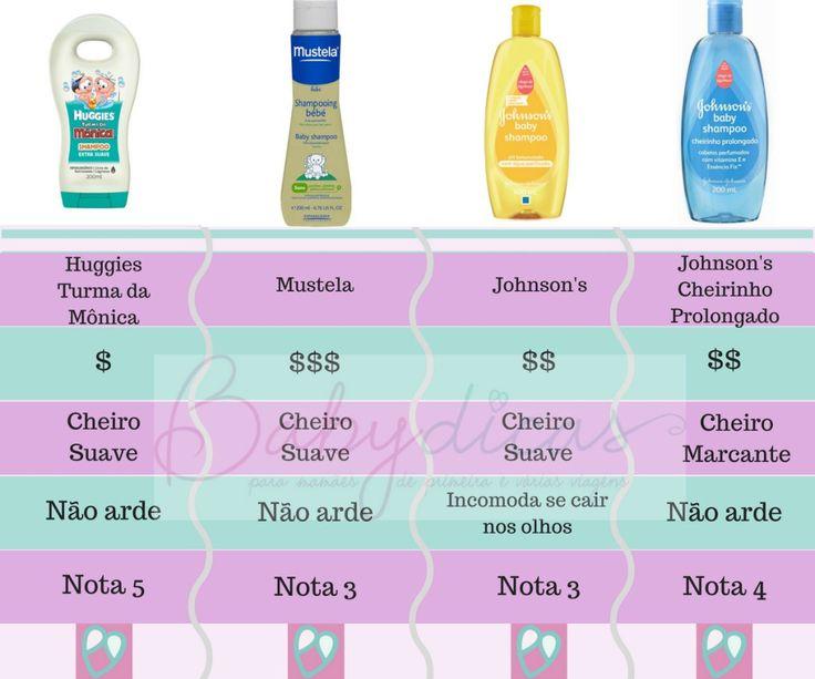 como escolher shampoo infantil baby dicas