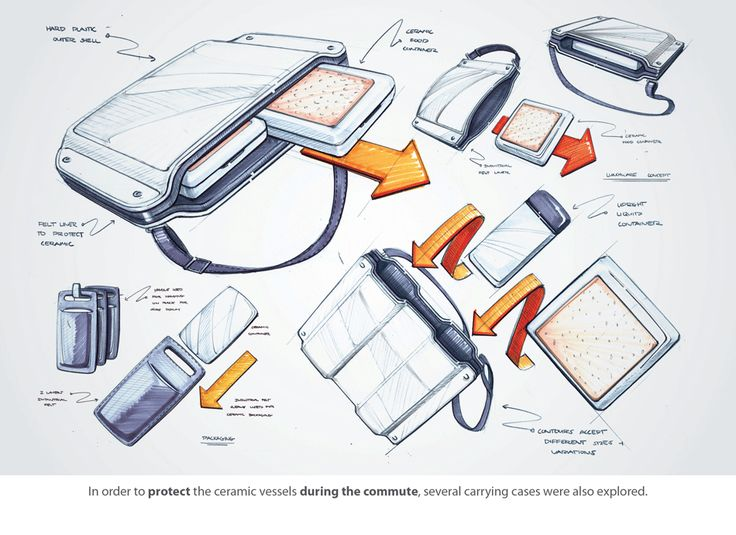 Erik Askin - NuLunch. Classic Product Design Sketches