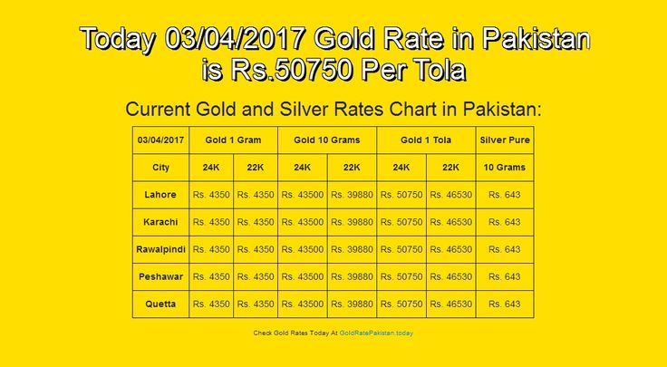 #03-Apr-17, #English, #Goldrate, #Goldratepakistan, #Grp Today 03/04/2017 Gold Rate in Pakistan is Rs.50750 Per Tola
