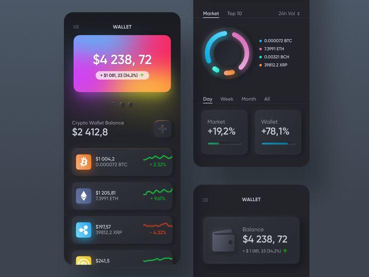 Mobile Crypto Wallet Skeuomorph