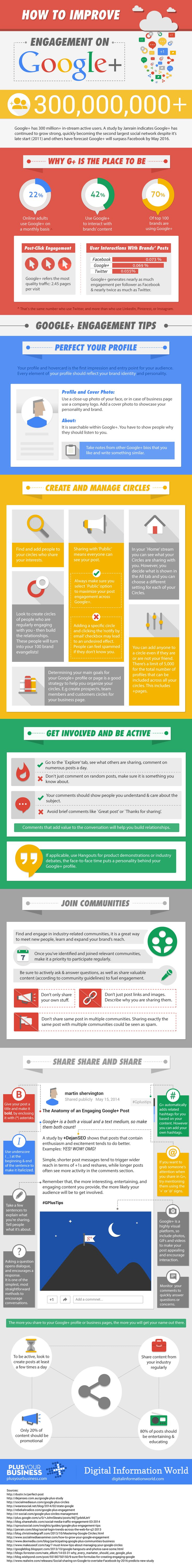 Improve Engagement for Google Plus Marketing. Much of Google Plus Marketing is about 'engagement' turned into action, as such let's kick out with an #infographic that will really help your Google+ presence skyrocket!