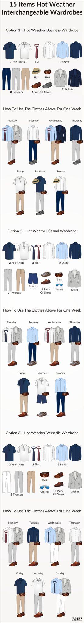 Interchangeable wardrobes
