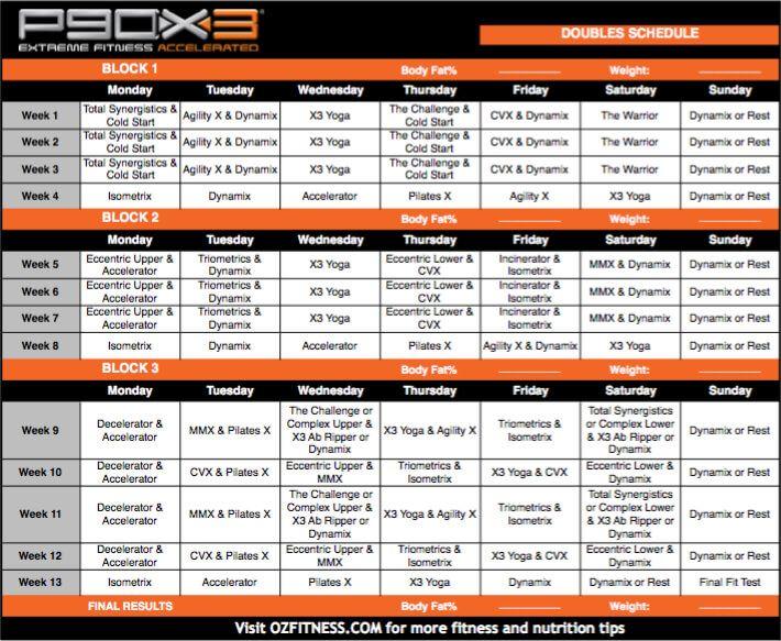 25+ best ideas about P90x3 schedule on Pinterest | P90x3 calendar ...